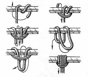 Схватывающий узел («пруссик»)