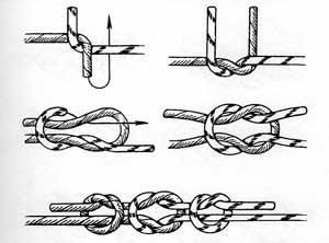 Прямой узел. Рифовый узел