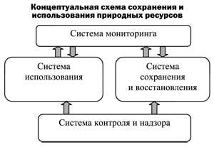 """,""www.prirodasibiri.ru"