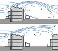 Влияние формы и расположения зданий на ветровые потоки