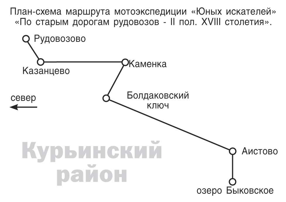(маршруты) рудовозов,