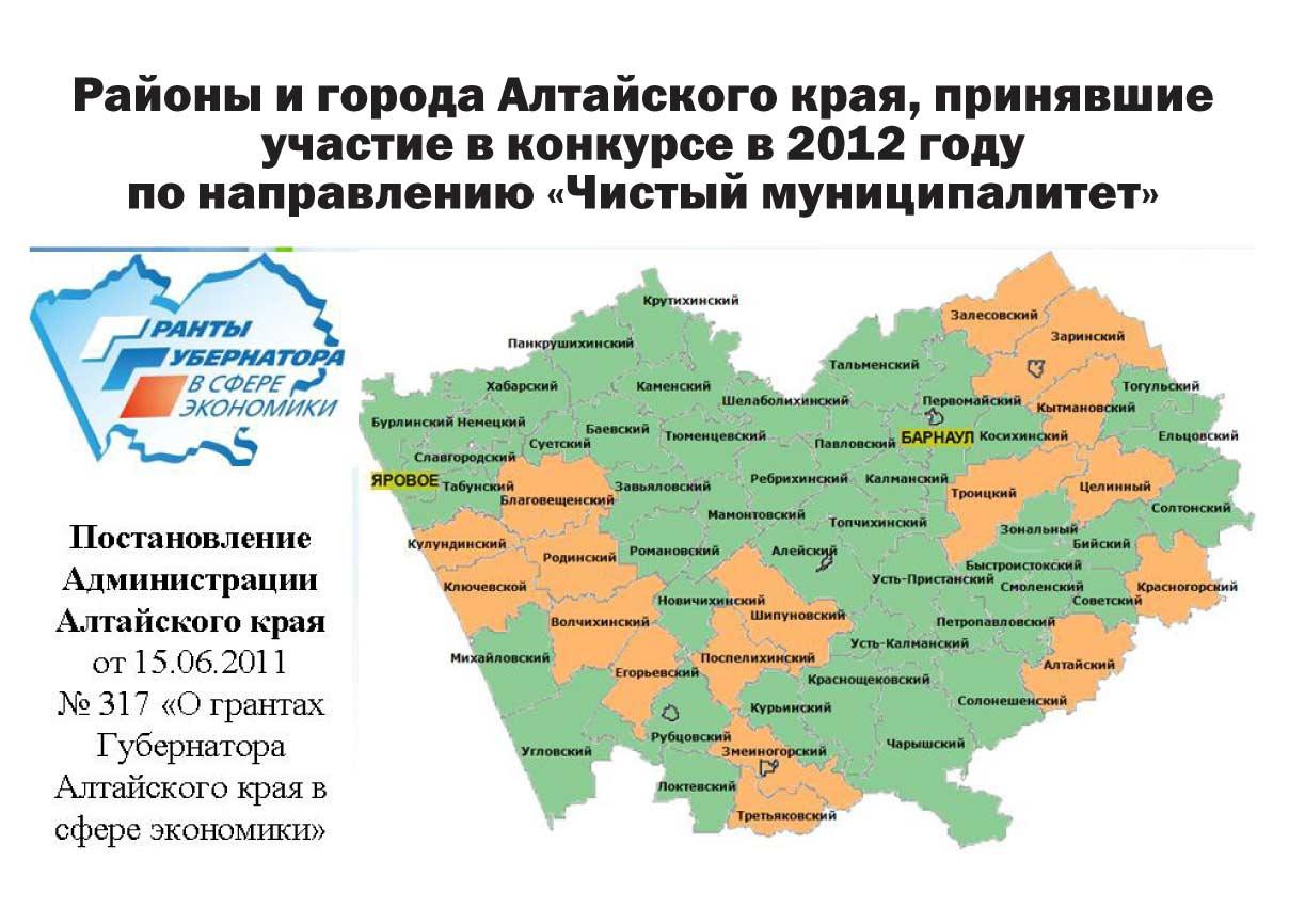 администрация города барнаула официальный сайт телефоны