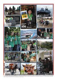 Алтай - Байкал. Детская экологическая экспедиция «Начни с дома своего»