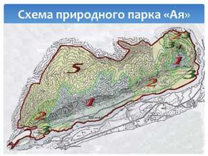 """Посещение парка  """"Ая """".  Положение о природном парке  """"Ая """".  Река Катунь."""