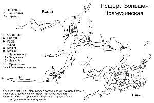 Пещера Большая Прямухинская